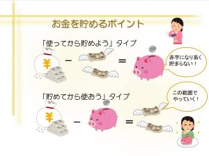 お金を貯めるポイント